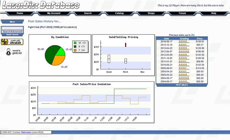 LaserDisc Sales Data
