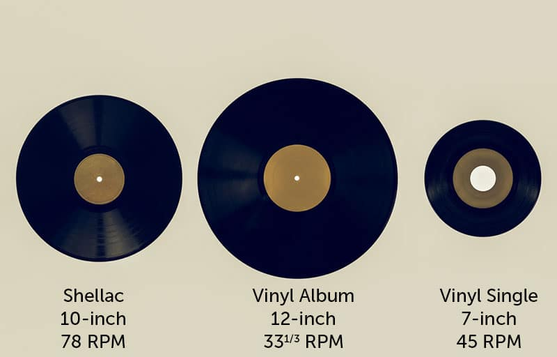 how to value vinyl records